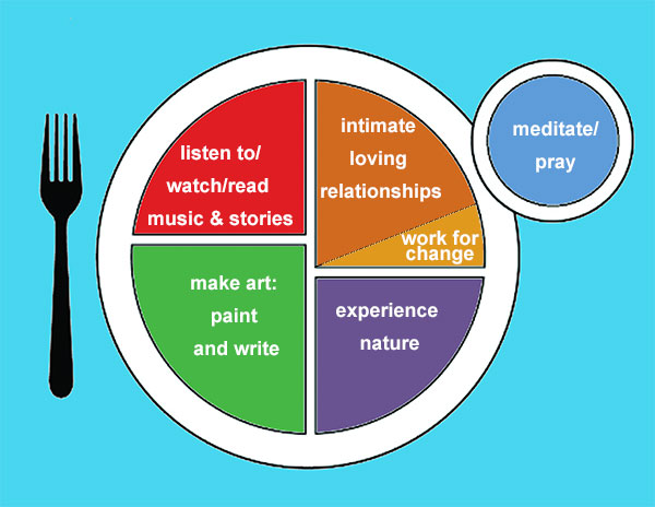 Nourish – MyPlate for my soul